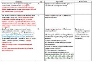 таблица Кашкаров ошибки часть 1