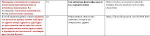 ТРИЗ Кашкаров обман
